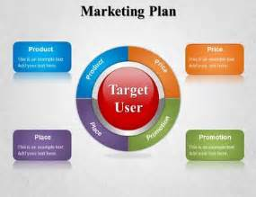 marketing plan template free powerpoint 7 best images of marketing plan powerpoint marketing