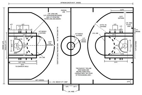 basketball court diagram labeled basketball court diagrams printable diagram site