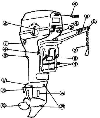 speed boat engine parts force boat motor parts 171 all boats