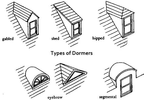 5 types of dormers the craftsman