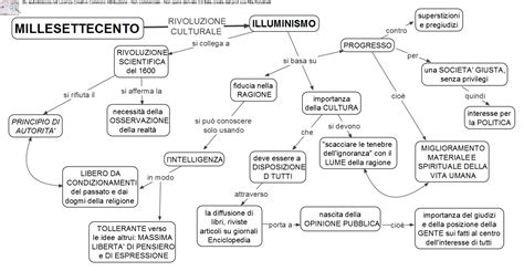 pensiero illuminista illuminismo 2 170 media aiutodislessia net