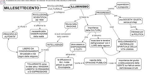illuminismo ricerca illuminismo 2 170 media aiutodislessia net