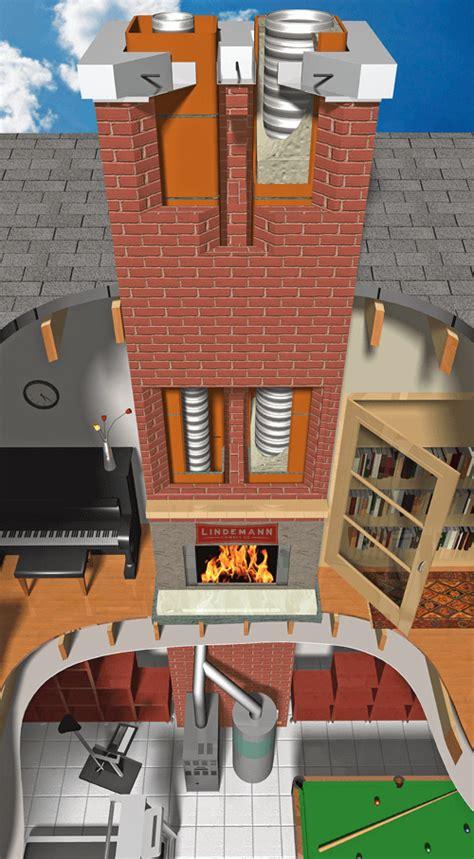 Chimney Flue Liner Installation - chimney flues liners for wood burning fireplaces
