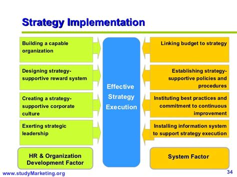 policy implementation plan template 28 images of strategy implementation plan template
