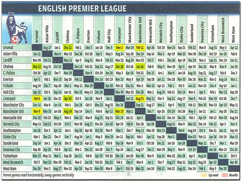 epl table january 2014 image gallery epl fixtures