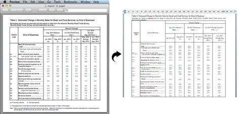 convert pdf to word table convert pdf to word table how to convert scanned pdf to