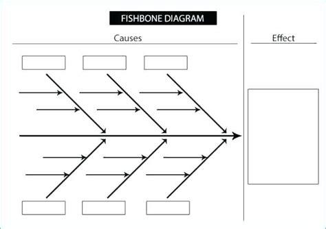 fishbone diagram template xls 97 fishbone diagram template xls free fishbone diagram