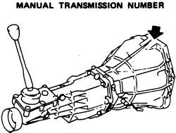 small engine service manuals 1992 nissan stanza transmission control repair guides manual transmission identification autozone com