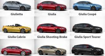 All Alfa Romeo Models Check Out This Awesome Hypothetical Alfa Romeo Model Line Up