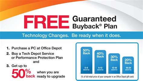 office depot coupons that don t exclude technology upgrade technology with the buyback plan at office depot