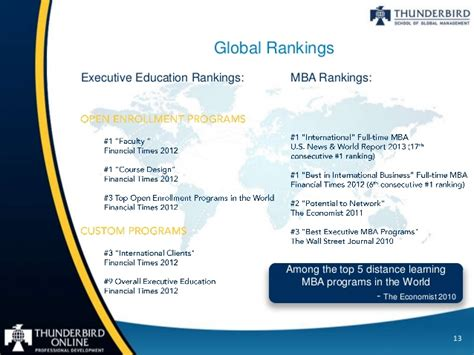Thunderbird Mba Ranking by Thunderbird Gmat Toefl Preparation Programs