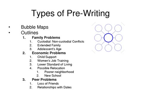 prewriting outline template best photos of types of outlines and sles research