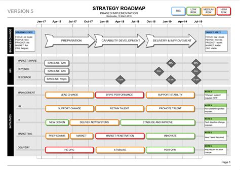 strategic plan for company example of retail business pdf examples