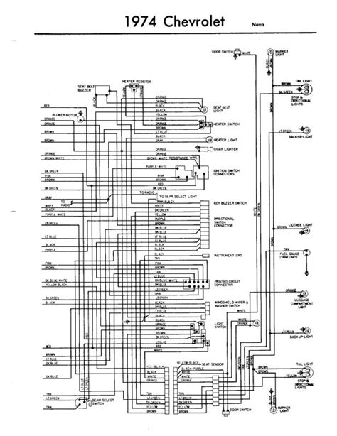 wiring harness for 1974 chevy 34 wiring diagram