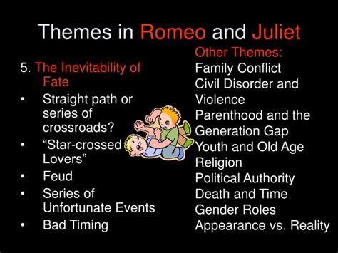 list themes of romeo and juliet ppt romeo and juliet william shakespeare powerpoint