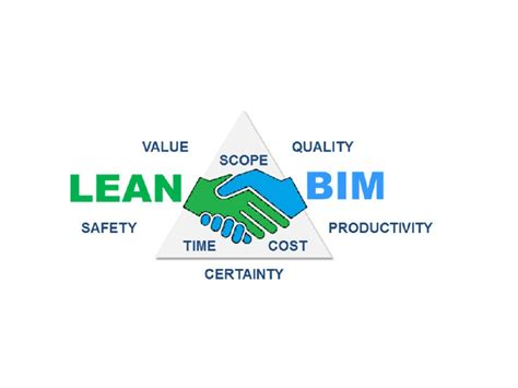 building lean building bim improving construction the tidhar way books ralph montague bim for lean construction bimireland