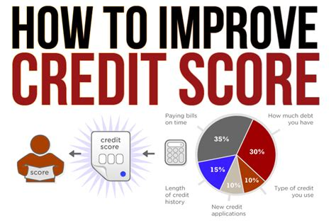 3 ways to improve your credit score that actually work