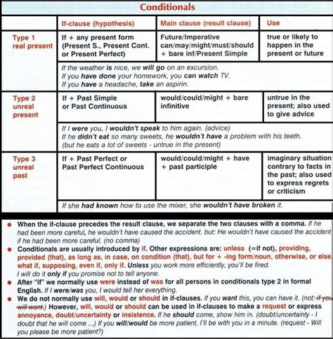 80 best conditionals images on pinterest english grammar 67 best conditionals images on pinterest teaching