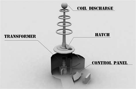 Purpose Of A Tesla Coil Alert Fps Windows Mod Db