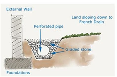 cross section of pipe toilet sewer diagram toilet get free image about wiring