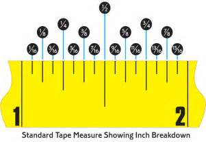 quick tip deciphering the marks on a measuring tape