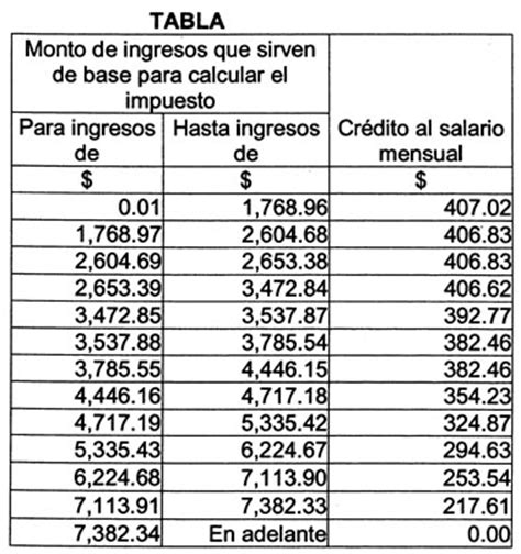 tabla de impuesto art 113 tabla de impuesto 113 tablas isr 2017 tabla articulo