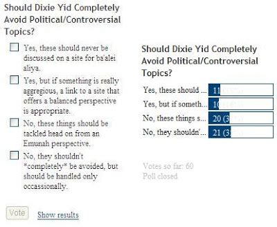 Controversial Political Essay Topics by Dixie Yid Reflections On Posting On Quot Political Quot Controversial Topics Poll
