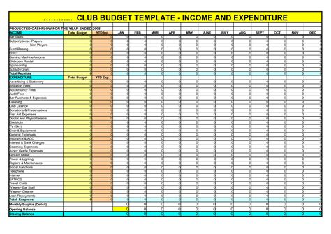 printables income and expense worksheet template