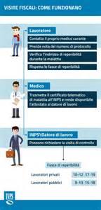 inps ufficio malattia cosa fare in caso di malattia o assenza da lavoro la