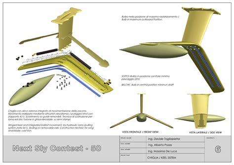 chiglia mobile green cruiser 50 concentrato di innovazione