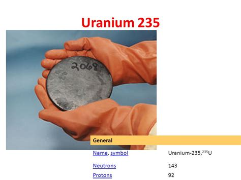 uranium protons and neutrons modern atomic theory all matter is made of tiny particles