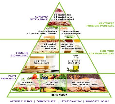 nuova piramide alimentare italiana piramide alimentare progetto alimentazione