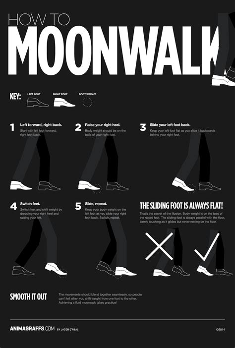 simple biography michael jackson how to moonwalk just like mike in 5 simple steps infographic