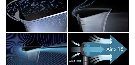 how do dyson bladeless fans work how does a dyson air multiplier work core77
