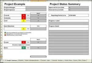 Executive Update Template by Best Photos Of Executive Project Update Template