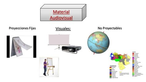 imagenes audiovisuales recursos y medios audiovisuales