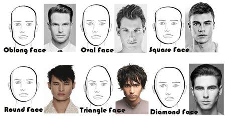 Model Rambut Menurut Bentuk Wajah by Style Rambut Pria Menurut Bentuk Wajah Asisten Kesehatan