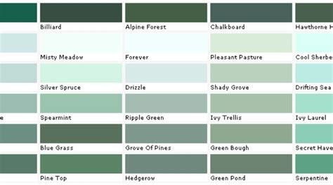 top 27 imageries collection for valspar exterior paint color chart billion estates 62088
