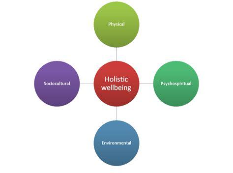 holistic holistic interventions