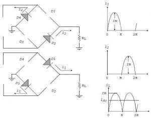 diode bridge adalah penyearah rectifier gelombang penuh sistem jembatan bridge