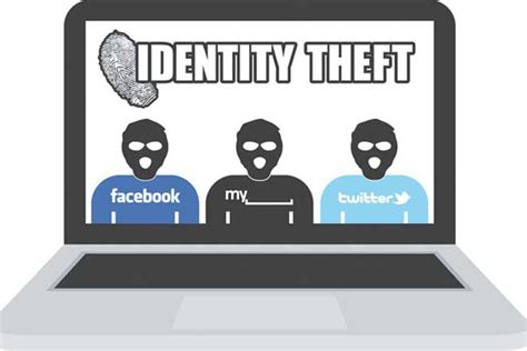 Financial impact of identity theft and ways to prevent it   The Financial Express
