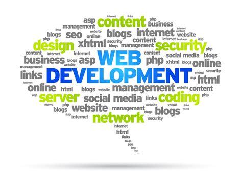 For Website Development web development all mobile za all mobile za
