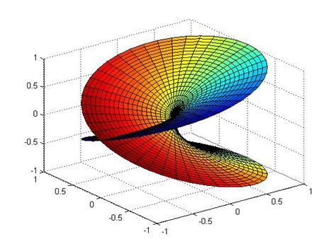 bernhard riemann v is planning to take a sunday complex analysis embedding the riemann surface for