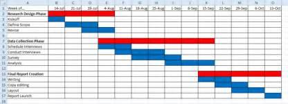 mohamad hatmi individual design project gantt chart