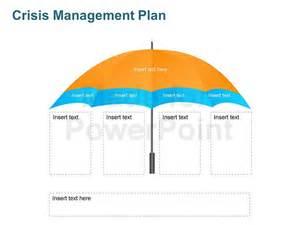 crisis management plan editable template for ppt