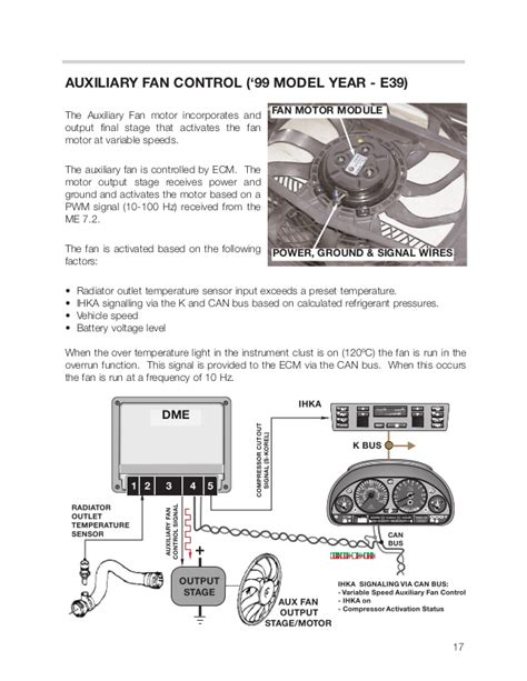 wiring diagram for 2001 bmw x5 dsp 2001 buick park avenue