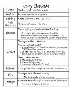 printable quiz on story elements 1000 images about fiction story elements on pinterest