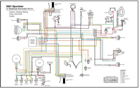 wiring diagram for 2000 883 sportster wiring free engine