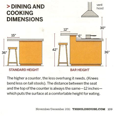 standard counter height kitchen with island layouts dimensions kitchen