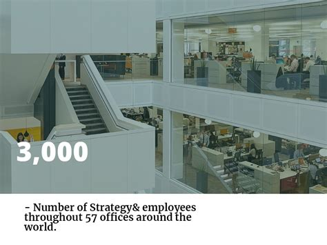 Strategy Mba Sponsorship by Finding Your Career At Pwc Firm Strategy Metromba
